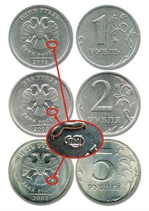 Рубли 2003 года чеканки с эмблемой Санкт-Петербургского монетного двора